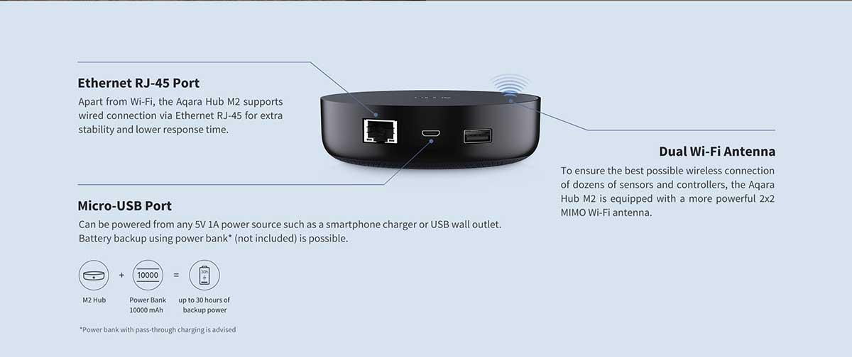 Aqara Hub M2 Smart Zigbee 3.0 và Bluetooth 1